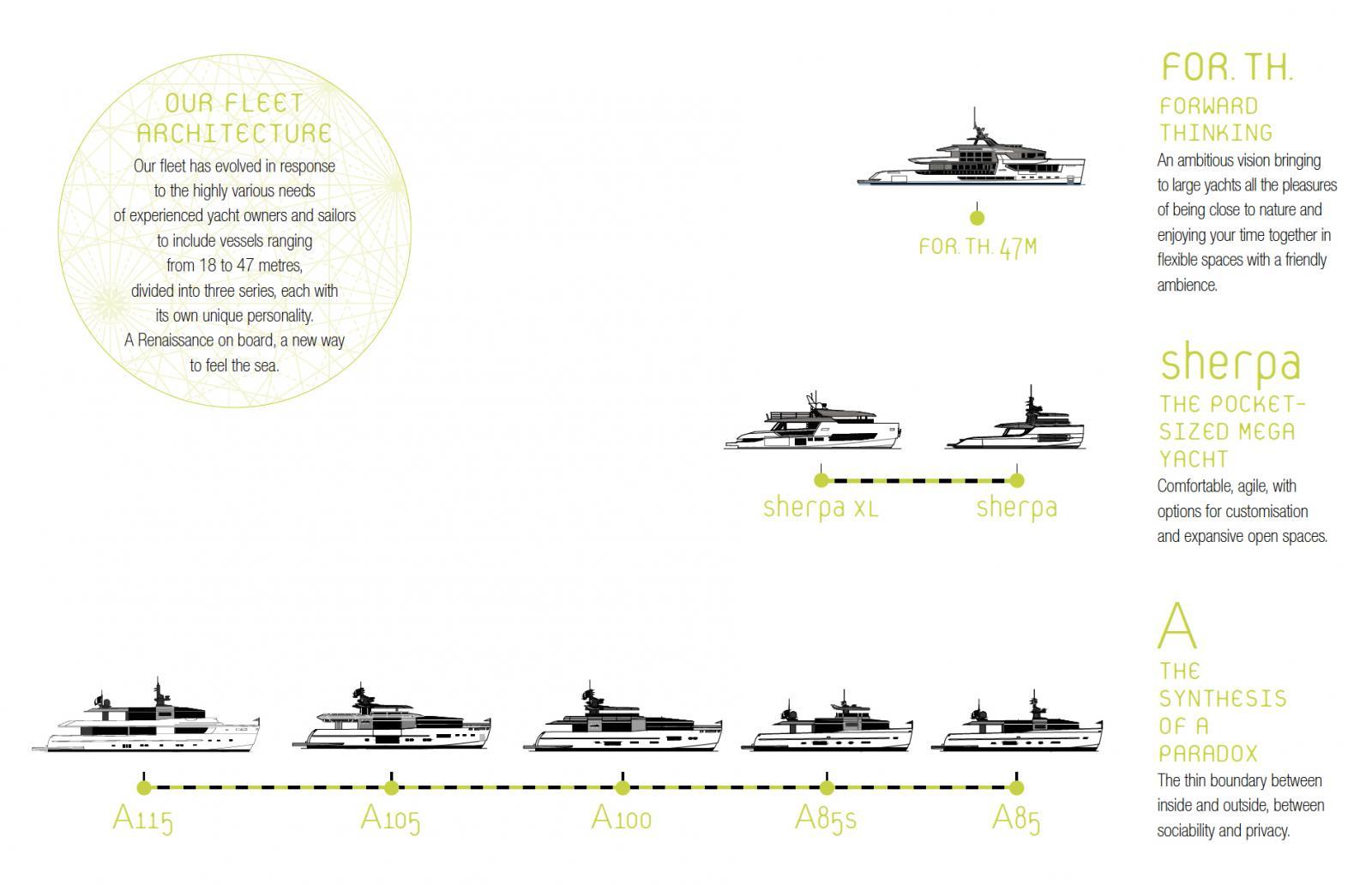 Arcadia Line Up Infographic